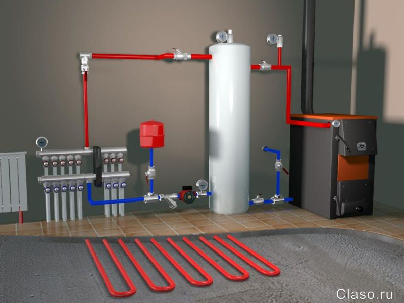 Отопление частного дома своими руками: схемы систем